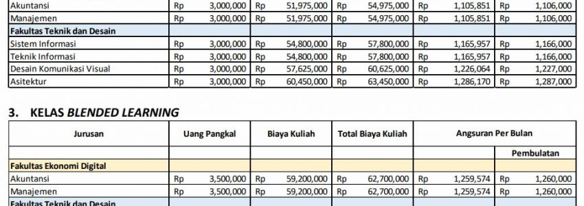 Informasi Biaya Kuliah Universitas Krisnadwipayana Jakarta (UNKRIS) 2021/2022